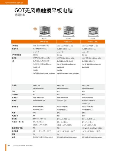 艾讯科技GOT系列无风扇触摸平板电脑选型手册