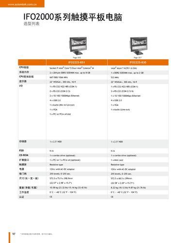 艾讯科技IFO 2000系列触摸平板电脑选型手册