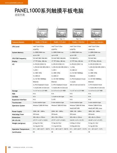 艾讯科技PANEL 1000系列触摸平板电脑选型手册